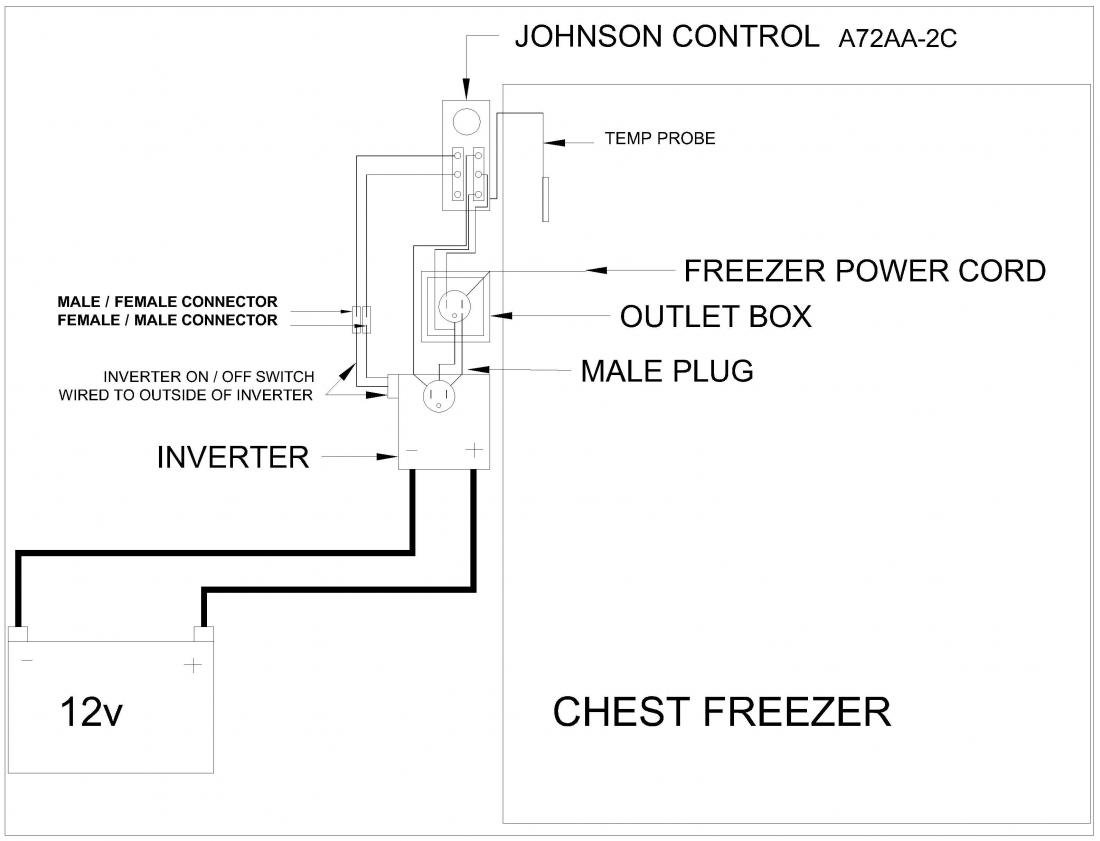 3529 chest freezer inver configuration northernarizona windandsun chest freezer wiring diagram at panicattacktreatment.co