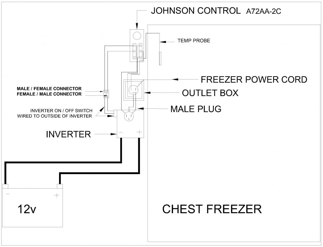 3529 chest freezer inver configuration northernarizona windandsun chest freezer wiring diagram at readyjetset.co
