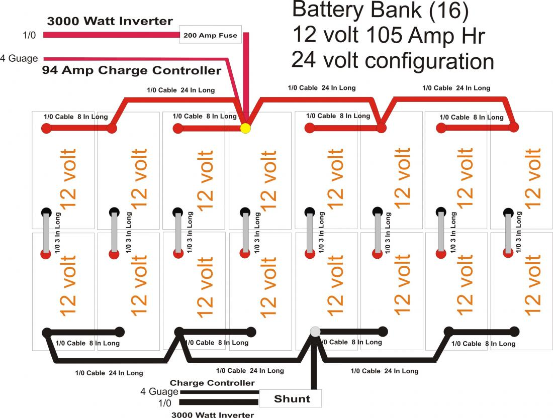 12 Volt Battery Wiring Diagram Also 24 Volt Battery Bank Wiring