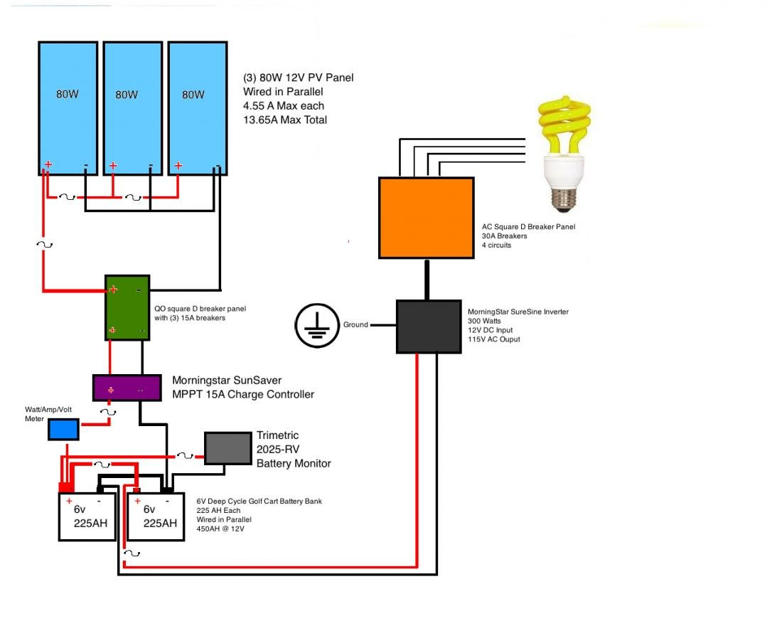 Wiring Diagram For Off Grid 12v Solar System on tiny house schematic