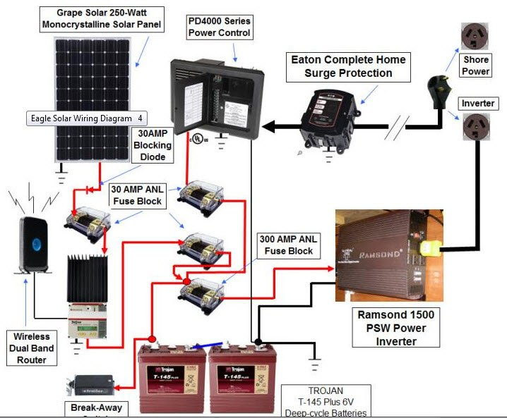 6430 rv electricity 12 volt dc 120 volt ac battery inverter wiring diagram rv solar system at crackthecode.co