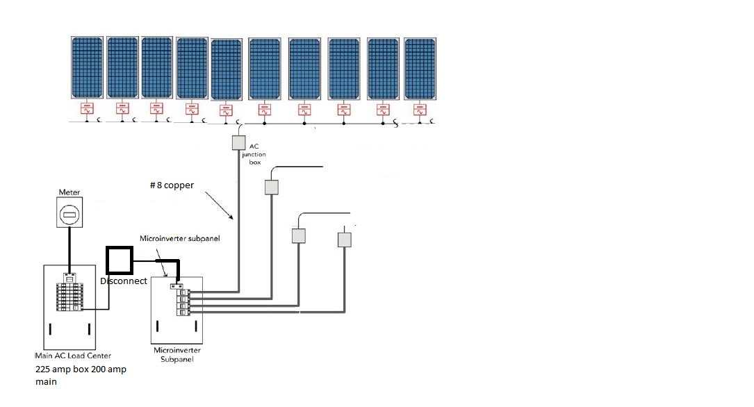 How big a system can you back feed to a breaker northernarizona mysystem greentooth Choice Image