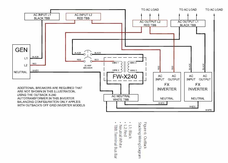 Innovative  Wiring Diagram For Inverter  The Wiring DiagramWiring Diagram