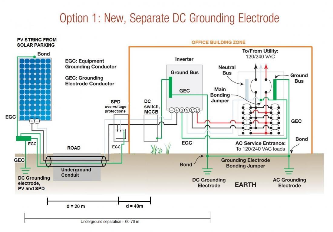 Isolated And Bonded Earth Rods In Pv Systems Northernarizona System Wiring Diagram Parking Grounding 1