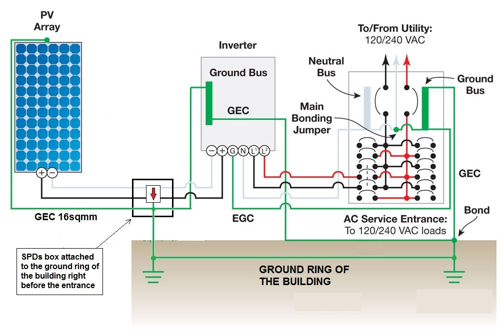 on solar pv system wiring diagram
