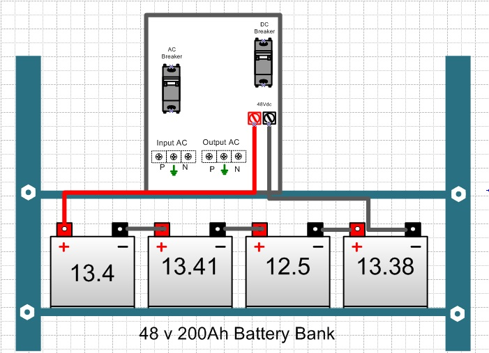 96v/200Ah Battery bank imbalance — northernarizona-windandsun on 36v battery wiring diagram, 12v battery wiring diagram, 24v battery wiring diagram,
