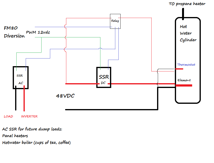 Oster Coffee Maker Heating Element : Toaster Heater Wiring Diagram Toaster Transformer ~ Elsavadorla