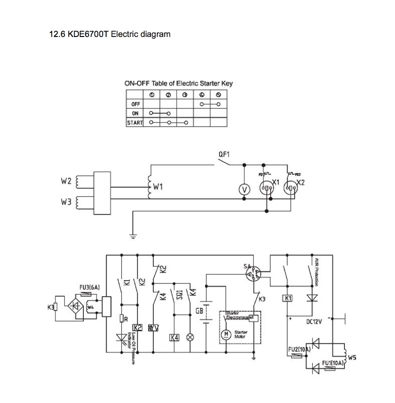kipor 6 5kw generator wiring for automatic control northernarizona rh forum solar electric com Classic Car Wiring Diagrams auto alternator wiring diagram