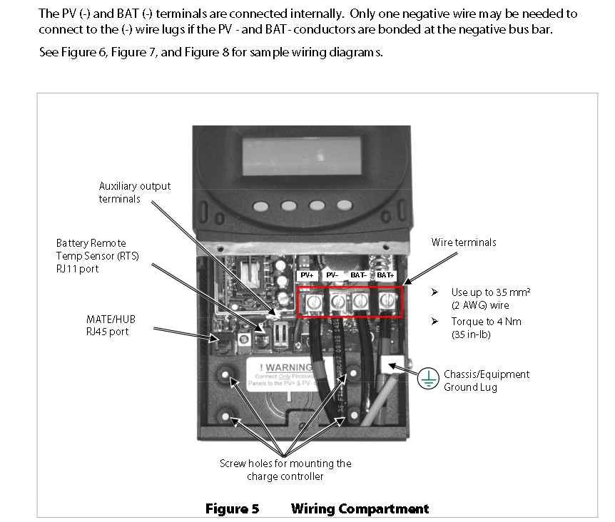 7089 help with moningstar prostar 30 charge controller wiring prostar 30 wiring diagram at bayanpartner.co