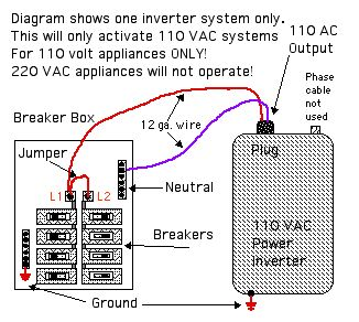 Connecting 12v Prosine 2 0 To Breaker Box Sub Panel on solar panel wiring diagram pdf