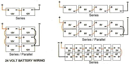 Ups Battery Wiring Diagram - Wiring Data on