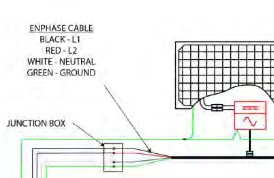 2261 enphase m215 wiring diagram diagram wiring diagrams for diy car enphase m250 wiring diagram at beritabola.co