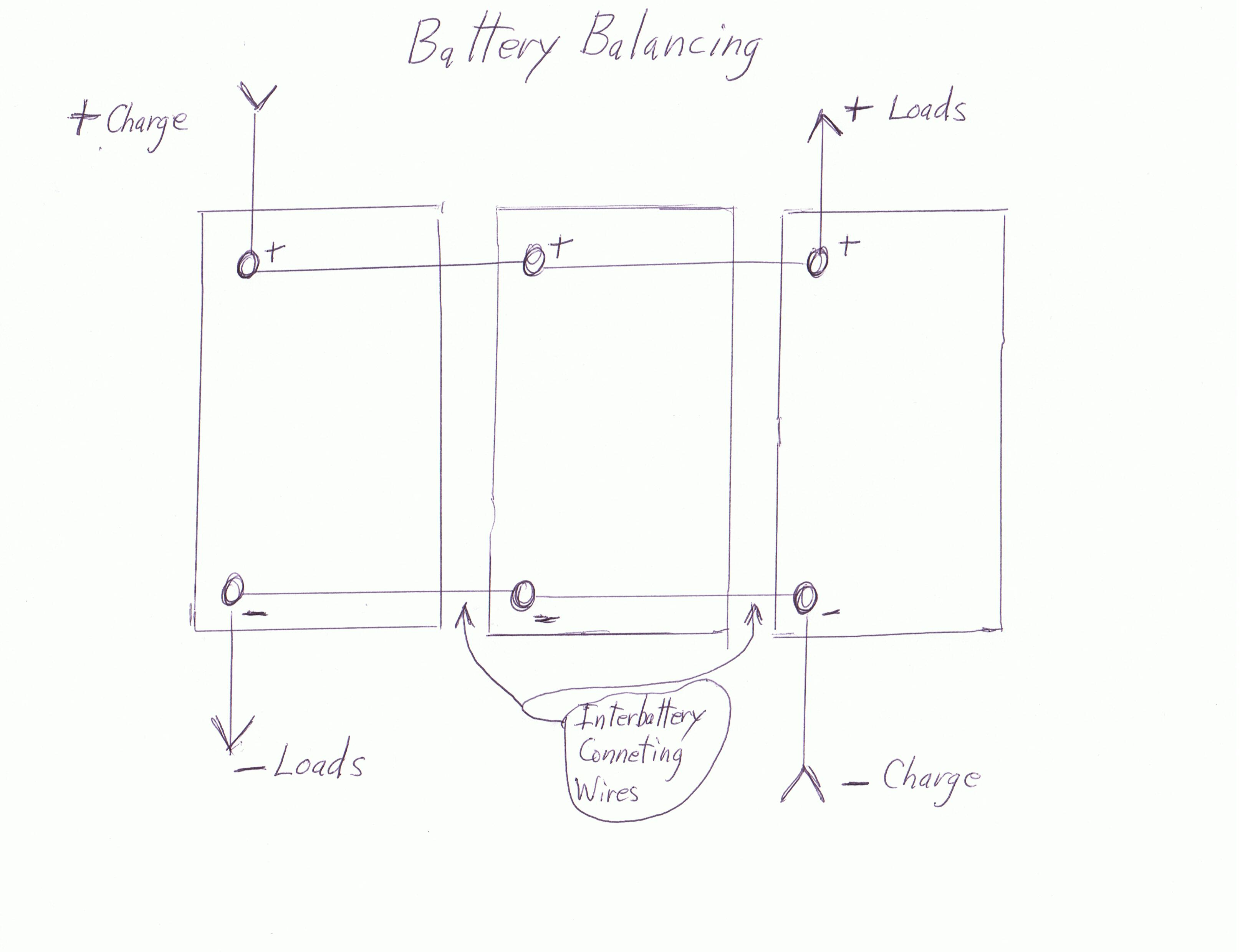 31 Everstart Battery Charger Wiring Diagram