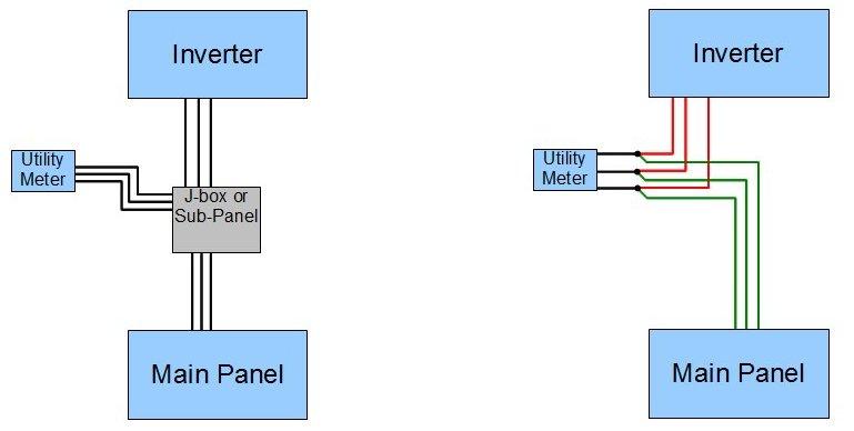 line side tap diagram