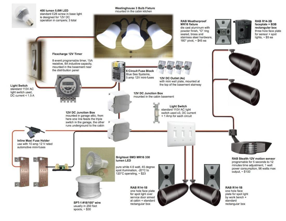 12v Dc Lights Pulse Annoyingly Northernarizona Windandsun 8 Fuse Block Holder Box Cabin Power System Schematic