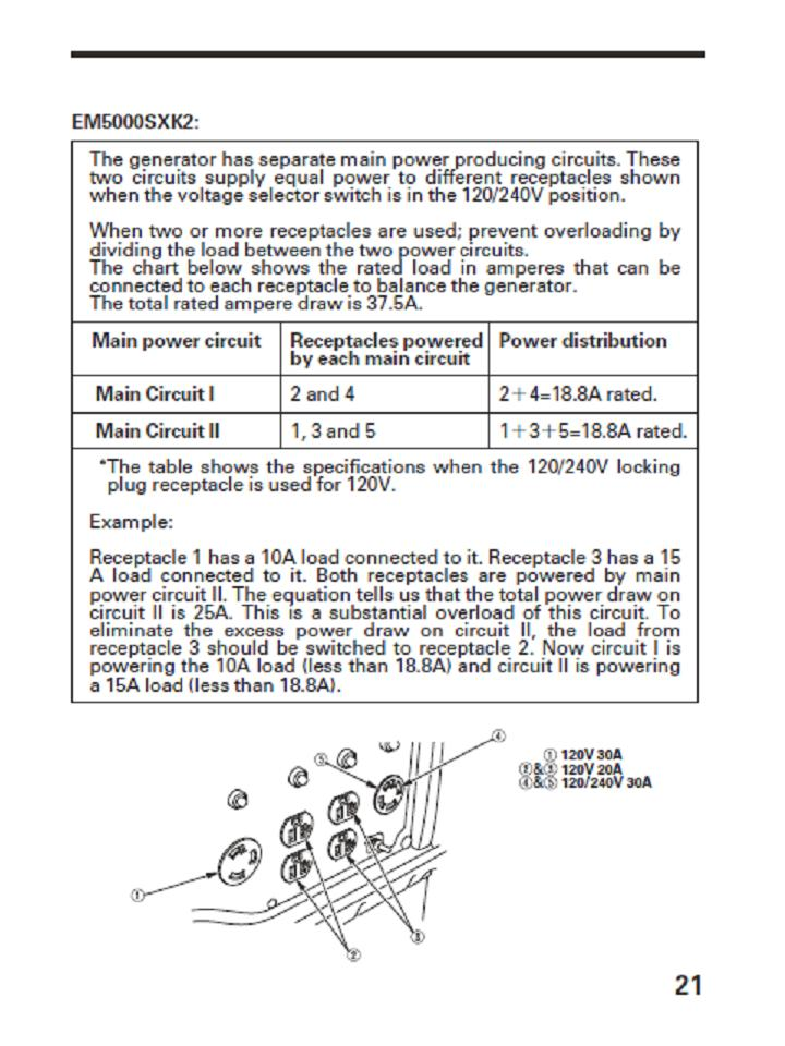 Problem with generator and PSX-240 — northernarizona-windandsun