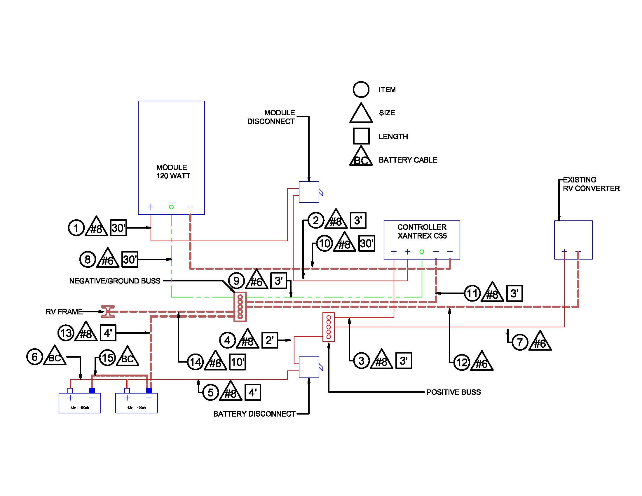 Wfco Rv Converter Wiring Diagram - Wiring Diagram And Schematics