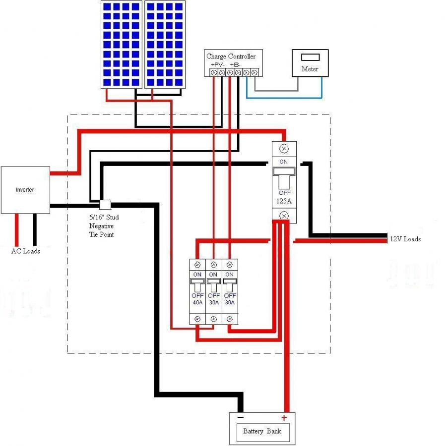 Solar Dc Disconnect Wiring Diagram Diagrams System On Electrical Breaker Box Northernarizona Windandsun Panel Combiner