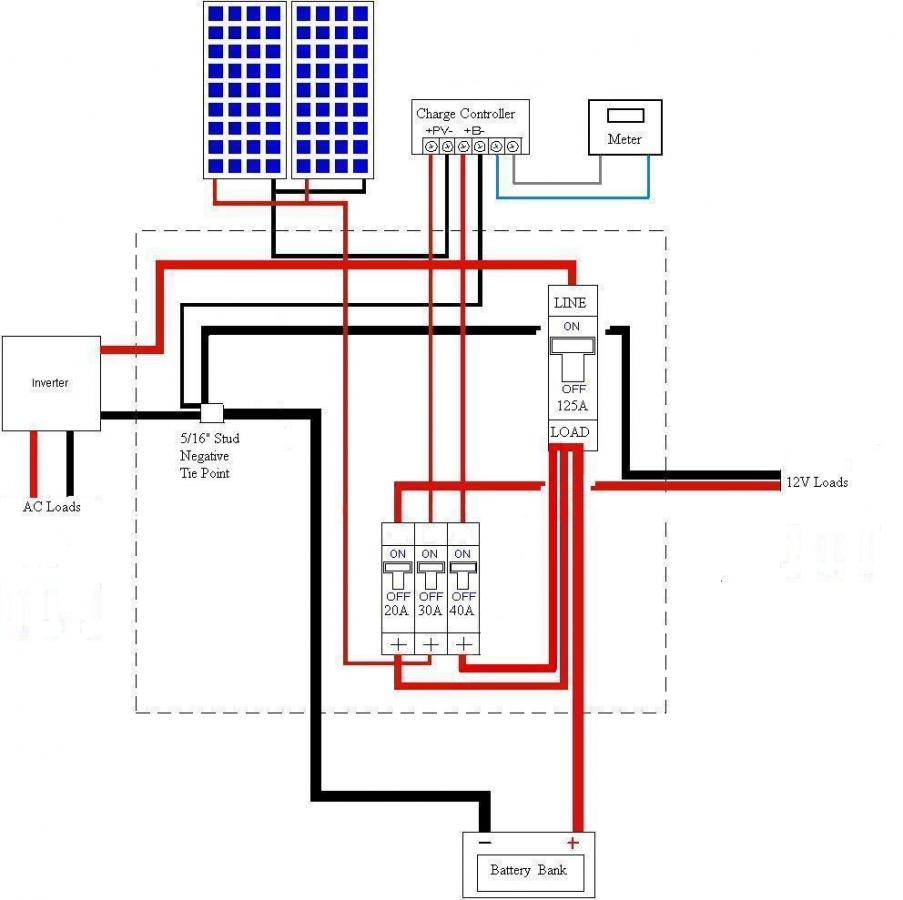 Solar Dc Disconnect Wiring Diagram Wire Center