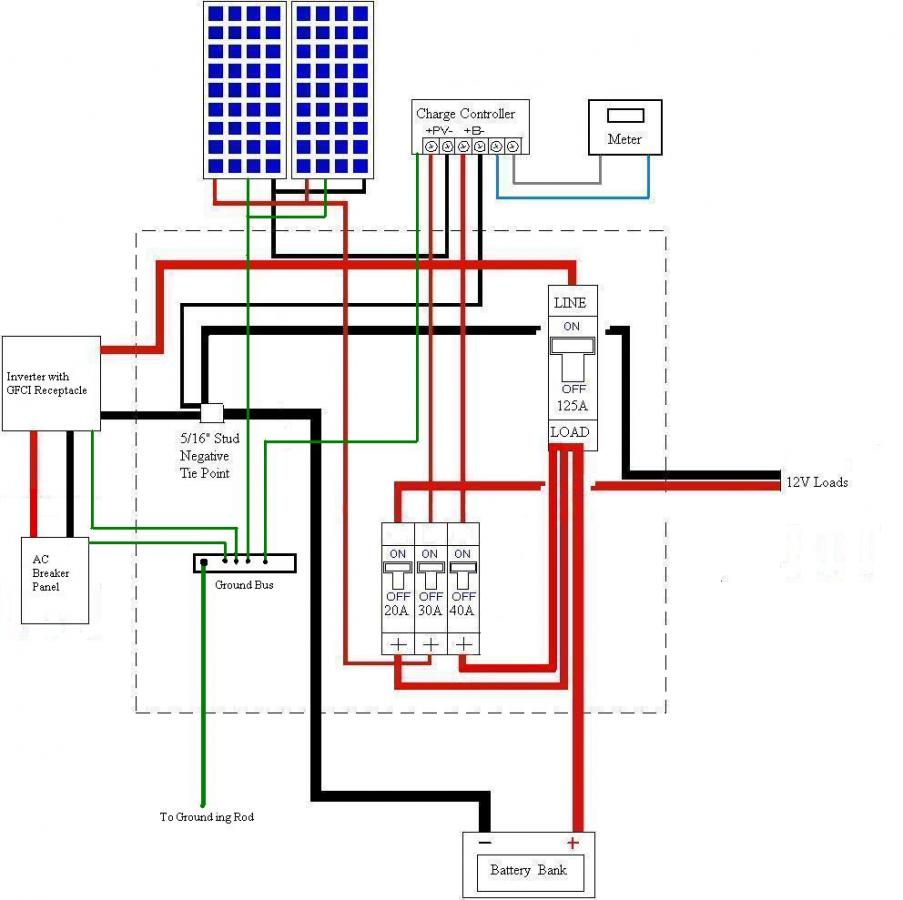 Solar Panel Grounding Wiring Diagram Great Design Of Question Northernarizona Windandsun System Typical