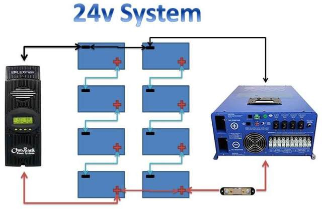 Two 24v Battery Bank With 8 6v Batteries  U2014 Northernarizona