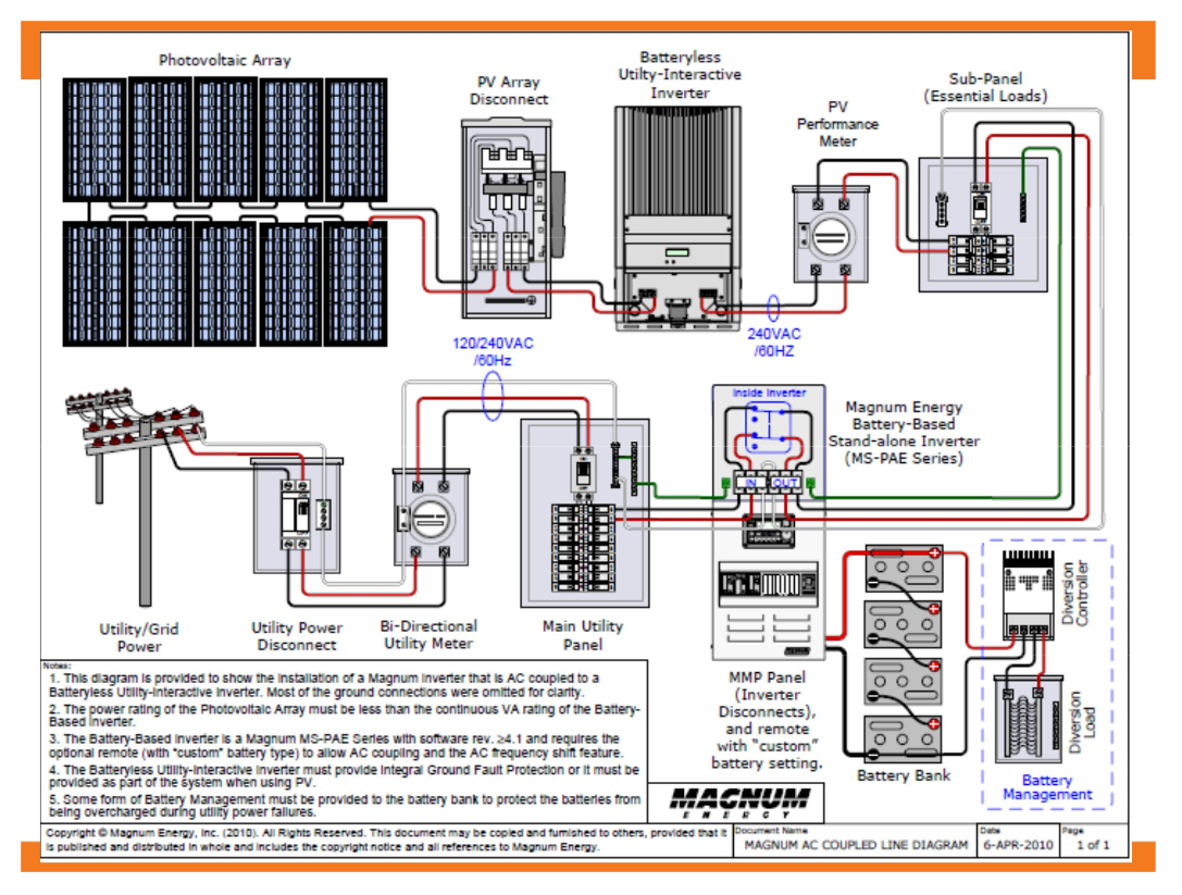 Kaco Inverter Wiring Drawings - Wiring Diagram