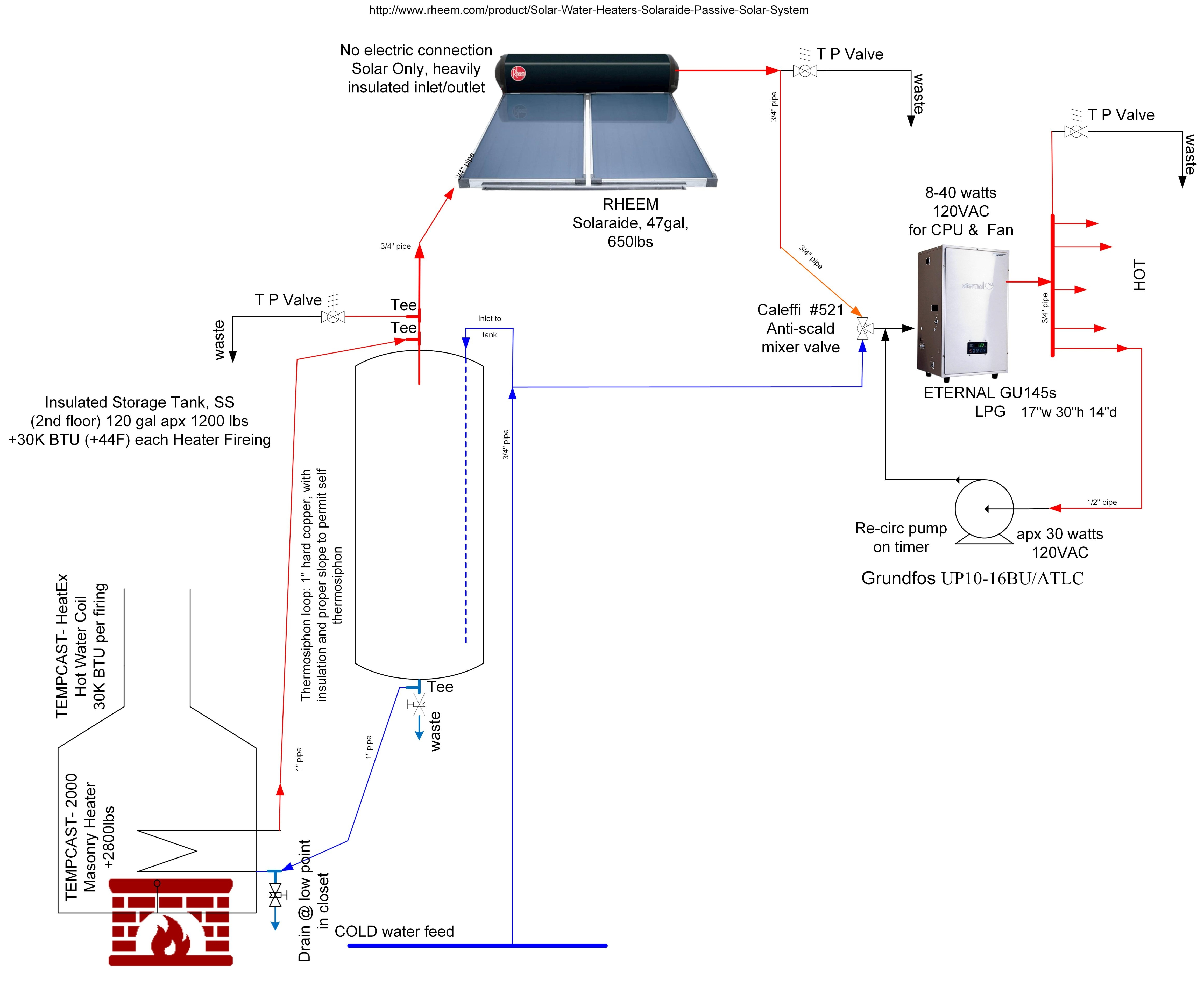 Series Piped Water Heaters Opportunity Load And Propane