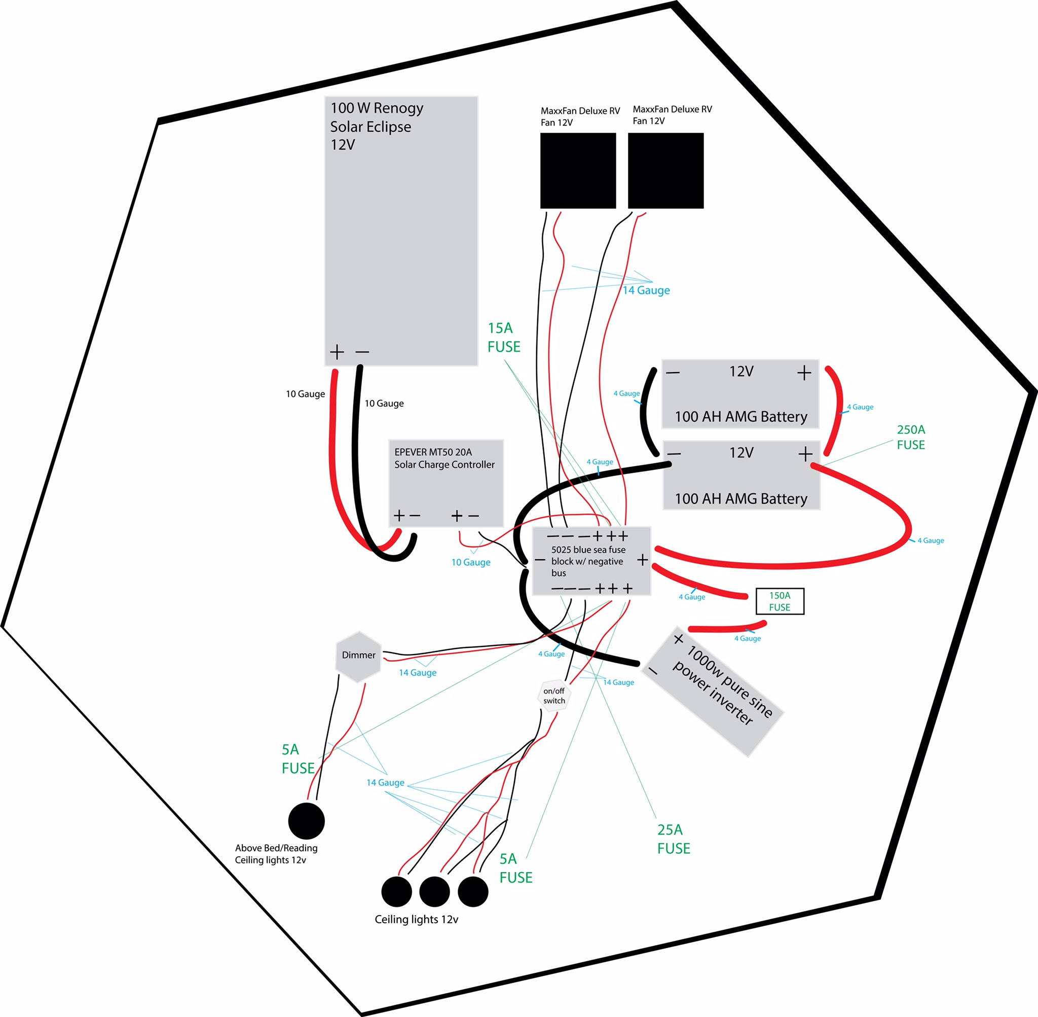 [WQZT_9871]  Wiring diagram review — northernarizona-windandsun | Wiring Diagram Review |  | forum.solar-electric.com