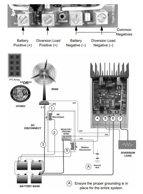 Xantrex C40 diversion mode — northernarizona-windandsun | Xantrex Charge Controller Wiring Diagram |  | Northern Arizona Wind & Sun Solar Forum