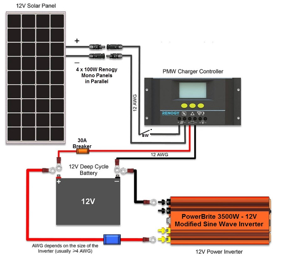 solar power my charge controller wiring wire center u2022 rh linxglobal co mppt solar charge controller wiring diagram