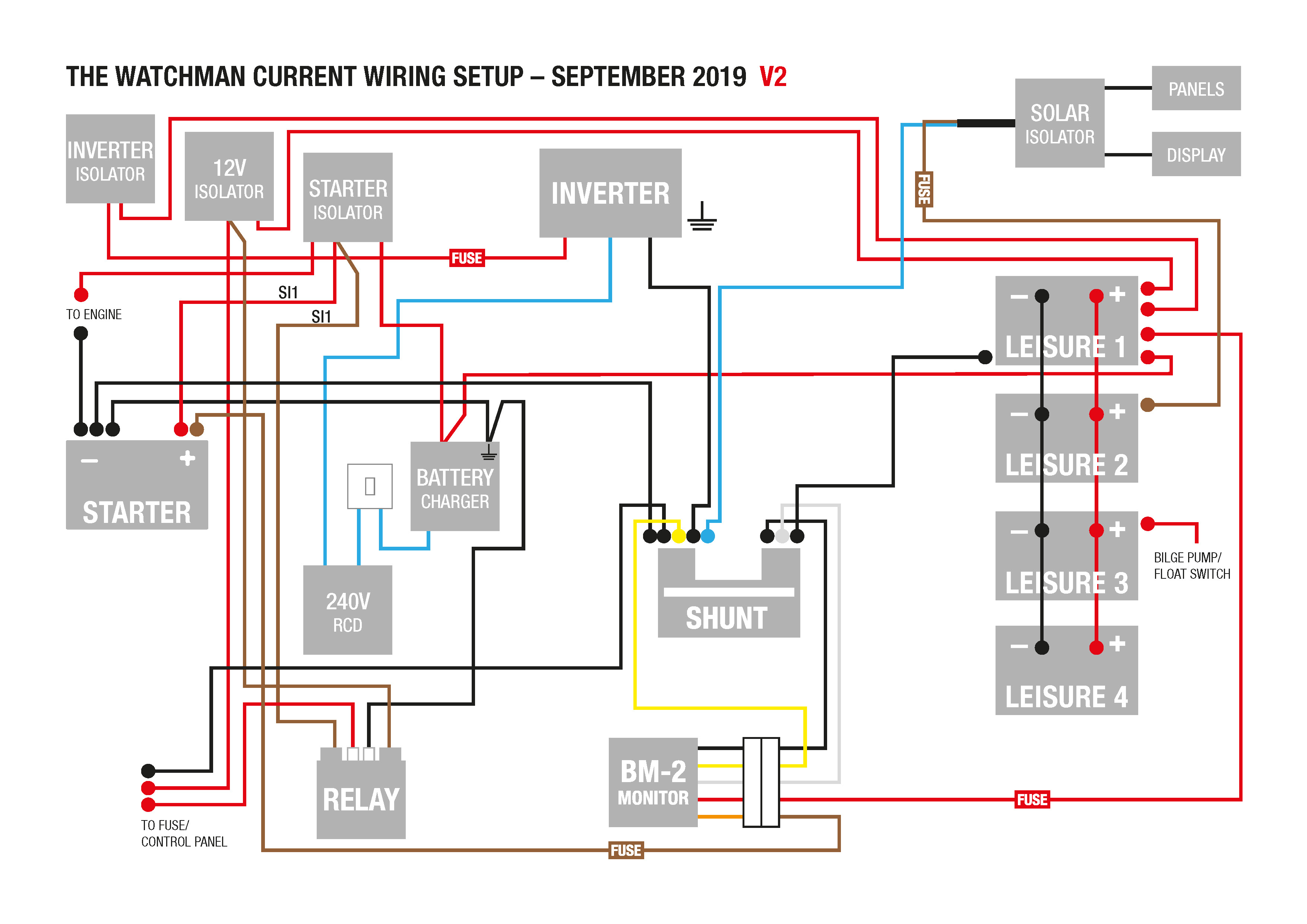 Wiring 12v battery bank for best efficiency — northernarizona-windandsun | Battery Bank Wiring Diagram |  | forum.solar-electric.com