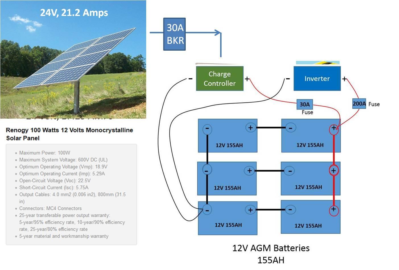 Cable Connections Battery Bank Page 2 Northernarizona Windandsun Solar Panel Diagram 0