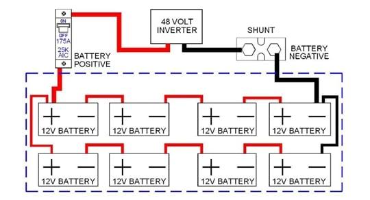best way to hook up eight 12 volt batteries for 48 volt. Black Bedroom Furniture Sets. Home Design Ideas