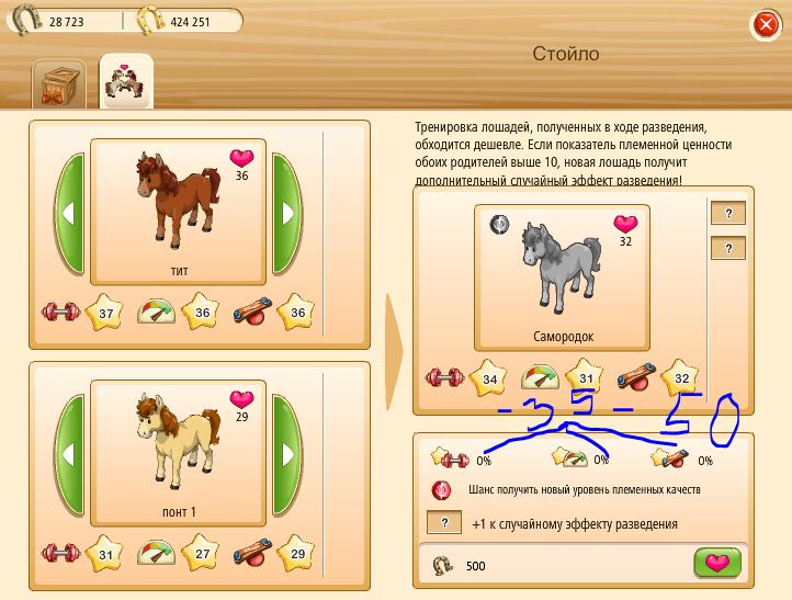 прикормки для лошадей