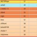 88270Player (FR1)