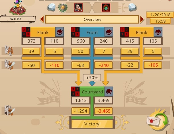 Step by step battle calculation from wall up to courtyard — Goodgame