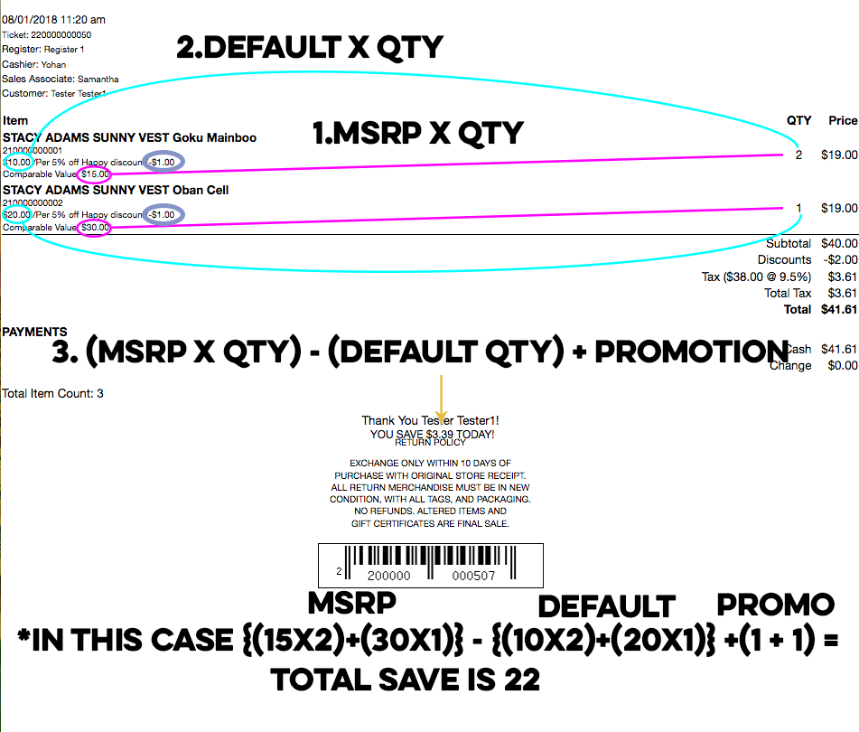 About Total MSRP & Total Amount of save(Custom receipt