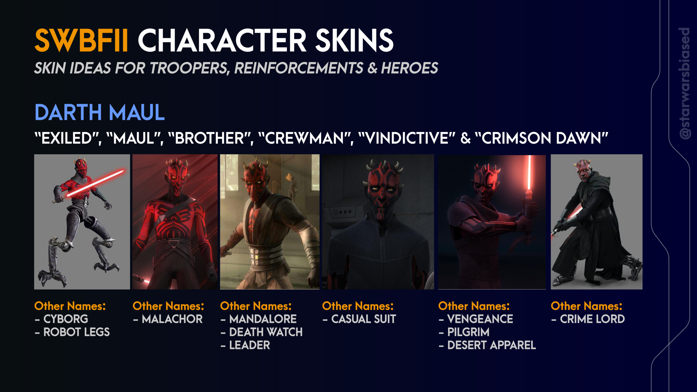 My Ideal Plan for Battlefront II Future Content (PART 2): HERO SKINS