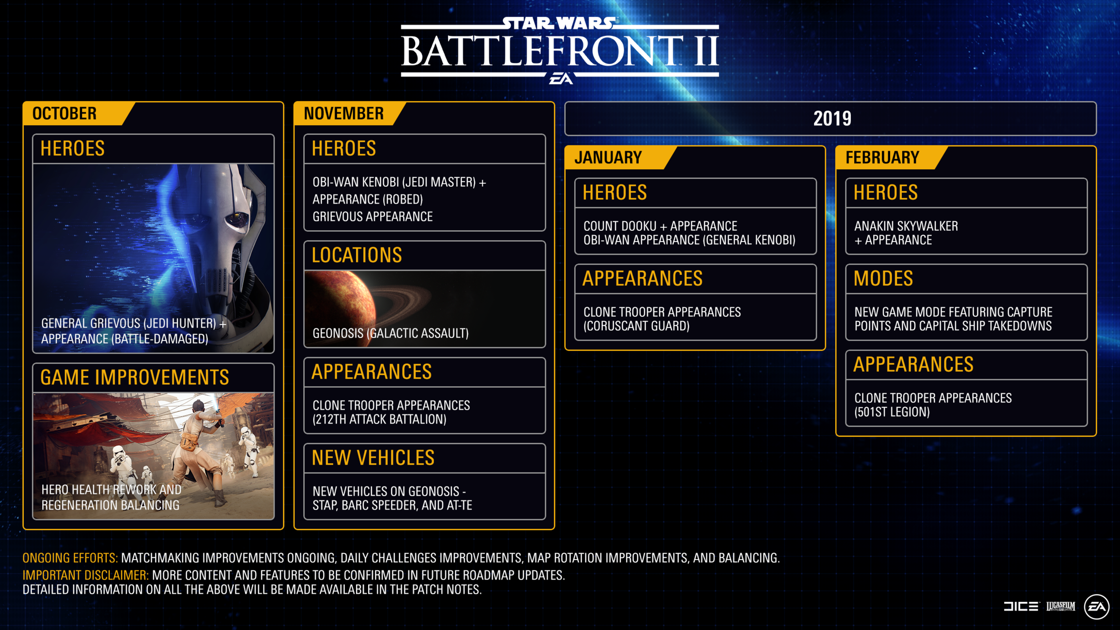 Our Updated Star Wars™ Battlefront™ II Roadmap Details
