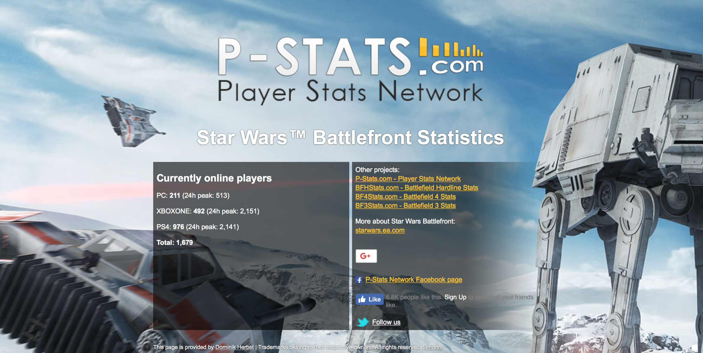 so after all this time, what's the player base ? — STAR WARS