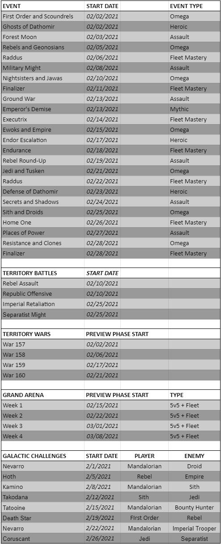 Swgoh Event Calendar October 2021 News & Announcements