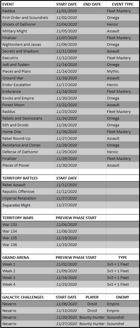 SWGOH Events Calendar   The Icons (SWGOH Game Guild)
