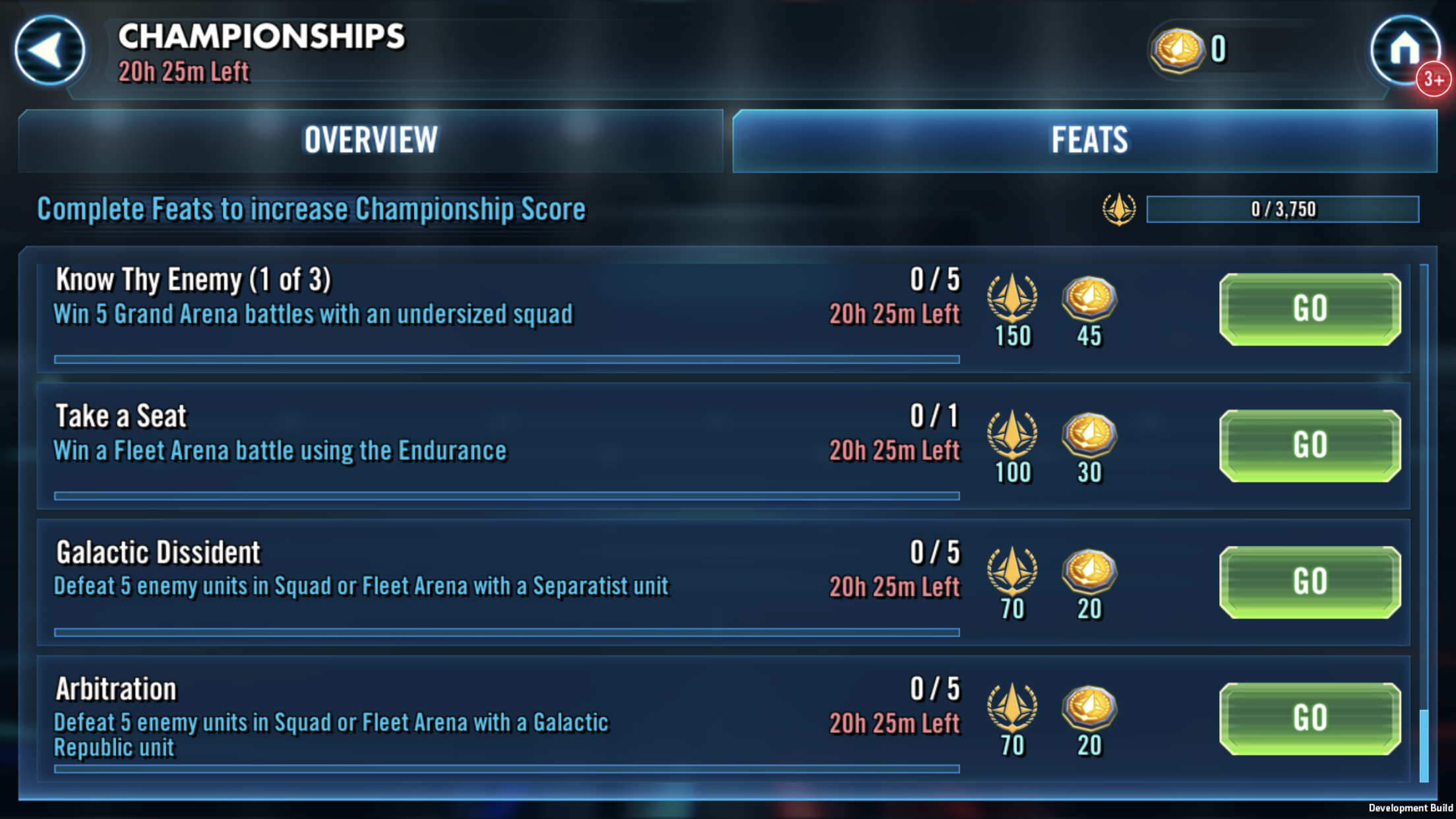 Grand Arena Championships Feats and Leaderboards — Star Wars Galaxy