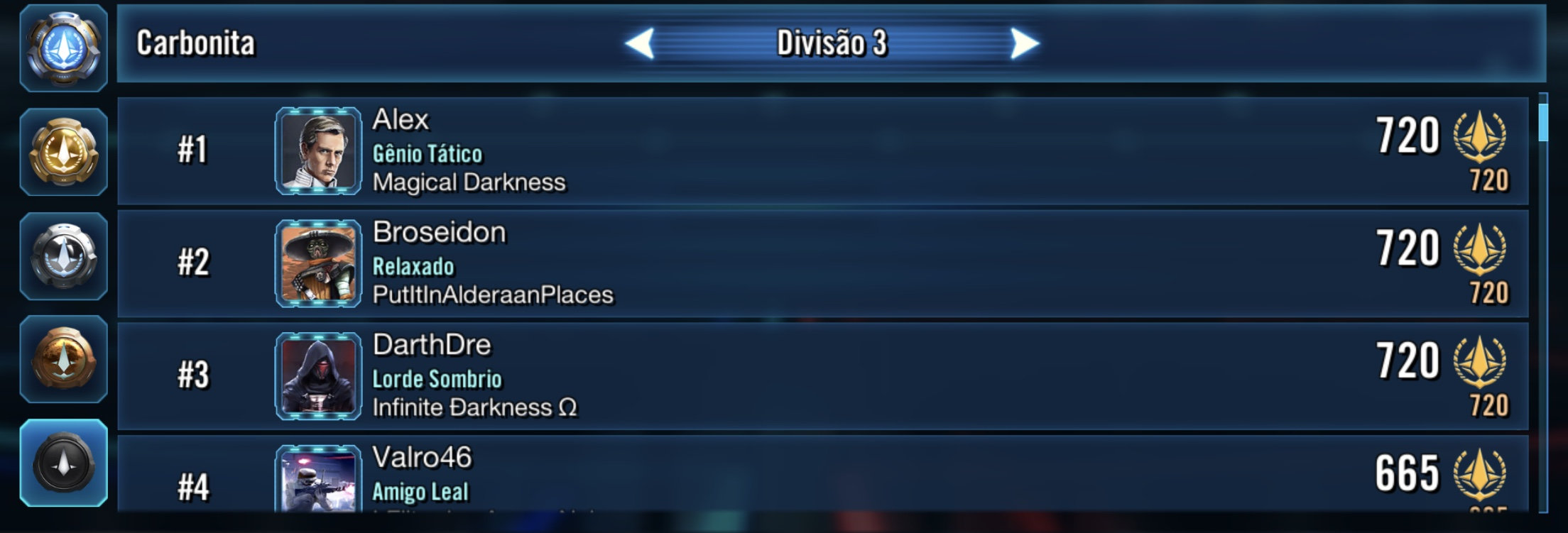 Division scores incorrect — Star Wars Galaxy of Heroes Forums