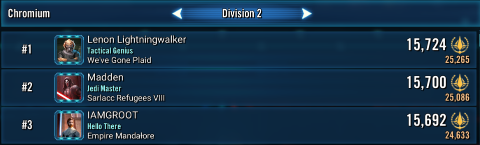 Division 1 and Division 2 Boards — Star Wars Galaxy of Heroes Forums