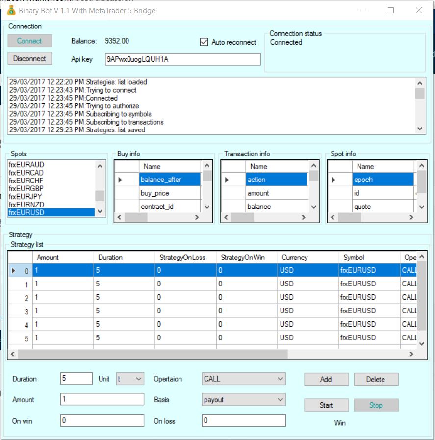 Binary com Bot with Metatrader 5 Bridge — Binary com
