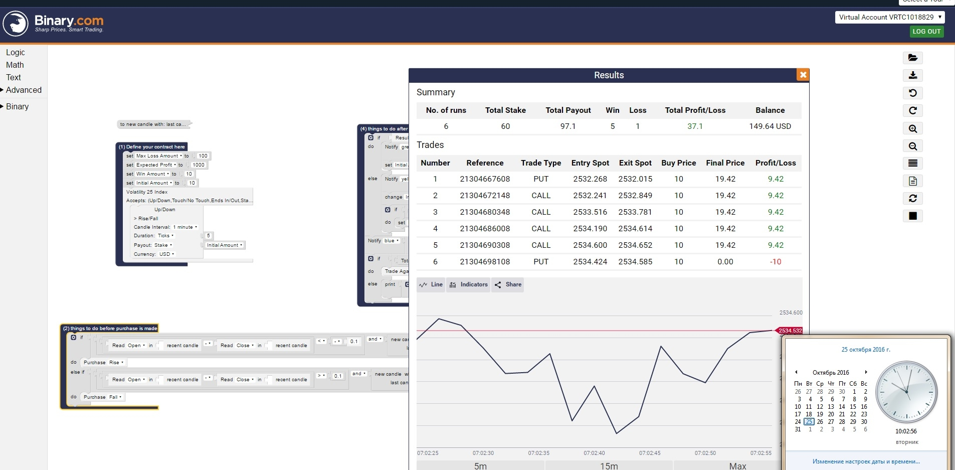Binary option 60 second demo trading at thedomainfo best binary