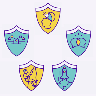 Five badges representing each of Scopes values