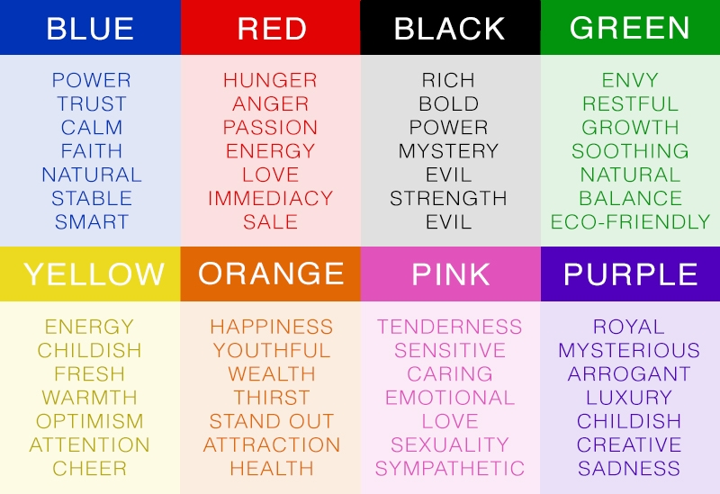 colours associated with emotions
