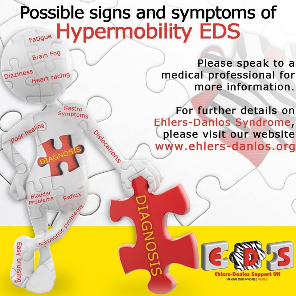 Poster which talks about the possible signs and symptoms of hyper mobility EDS. It says 'please speak to a medical professional for more information. For further details on Ehlers-Danlos Syndrome, please visit our website www.ehlers-danlos.org